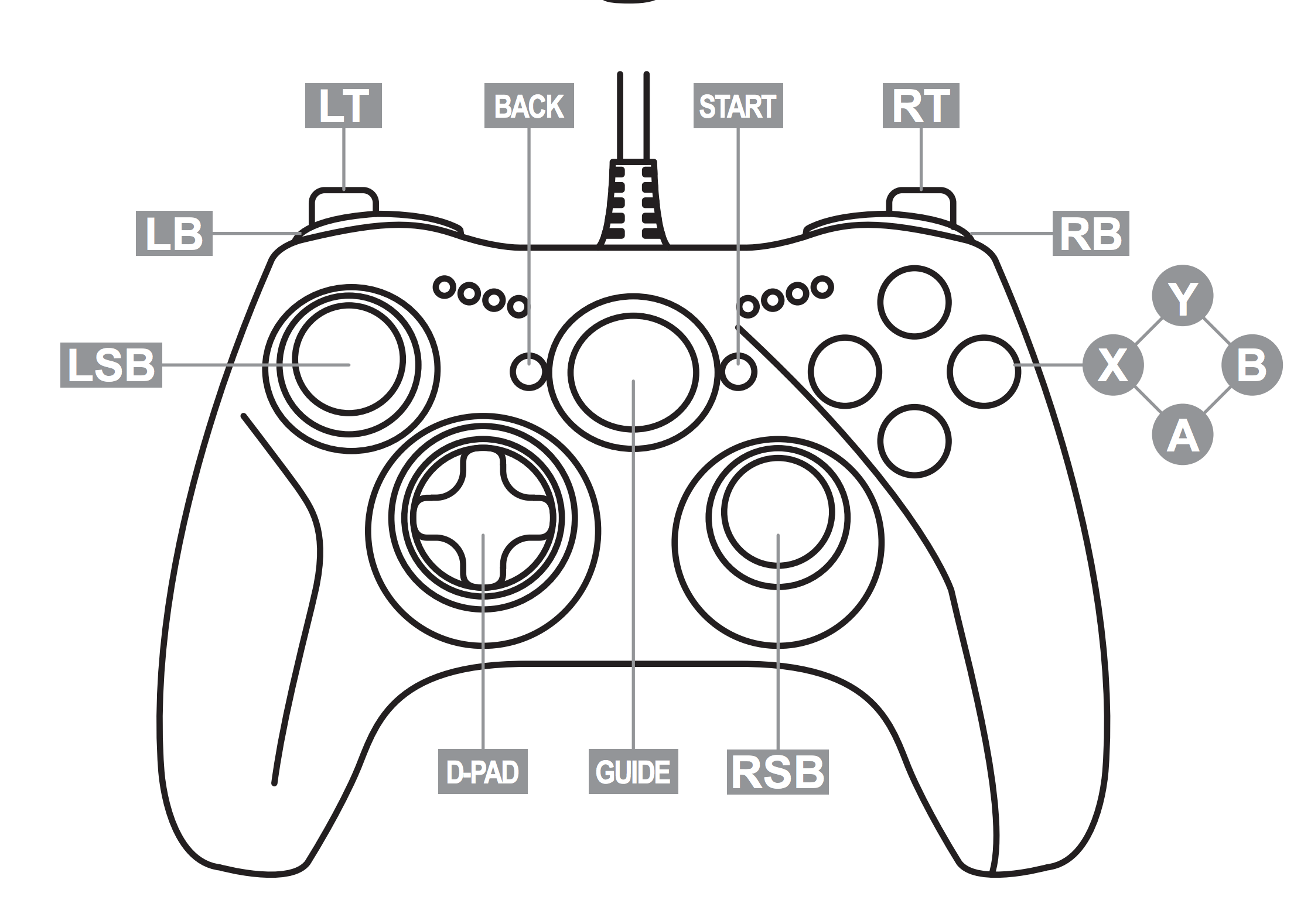 Xbox Remote Control Drawing