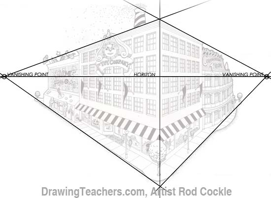 2-Point Perspective Drawing Lesson