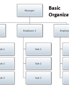 Organizational also chart create an with drawpro rh