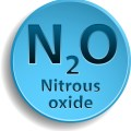Nitrous oxide aka laughing gas brampton dentist best dentist in