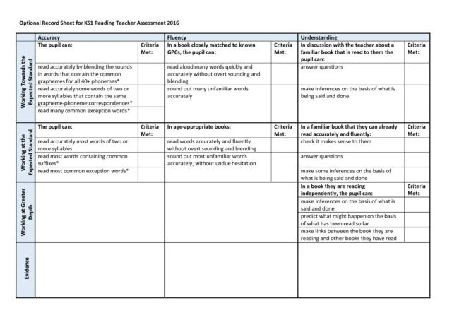 thumbnail of Reading Interim Assessment grid
