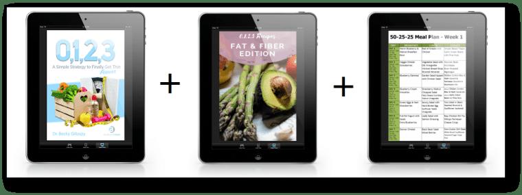 0123 Diet Plan
