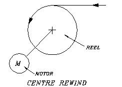 What is the Optimum Rewind Tension?