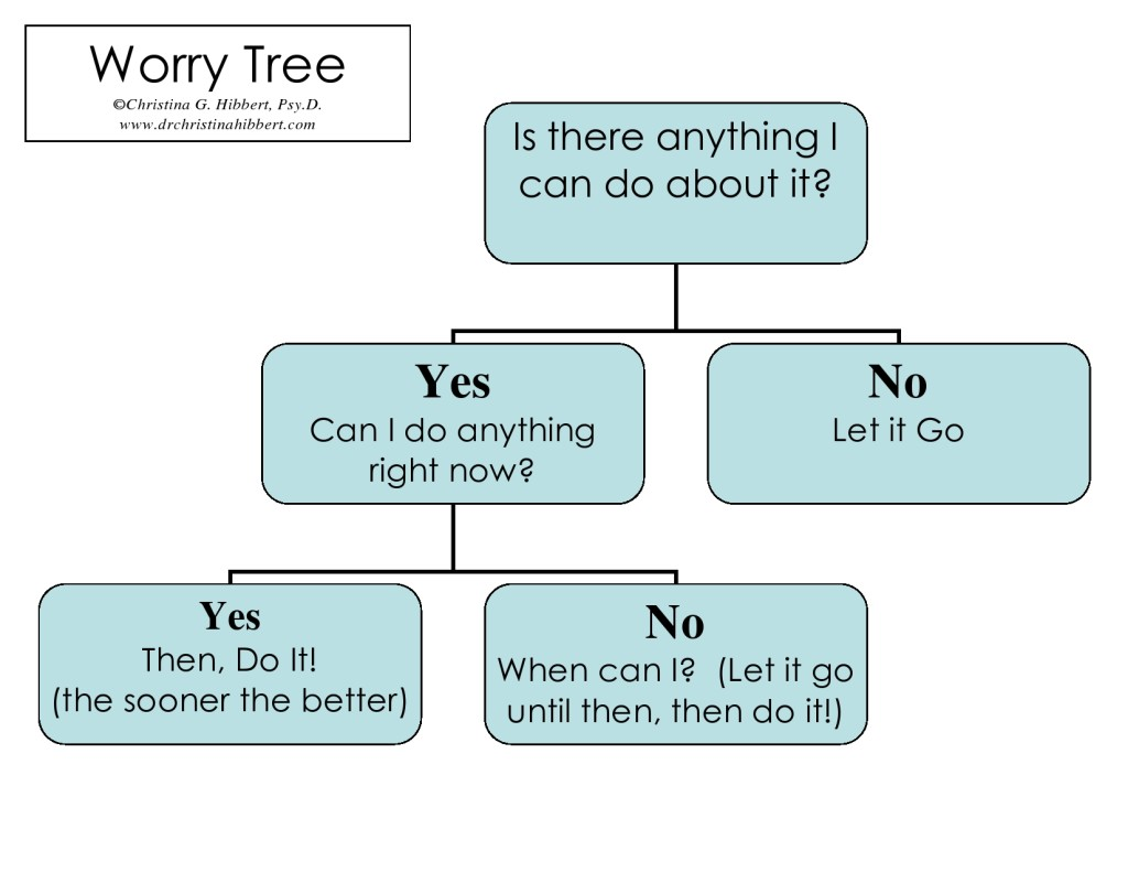 Worry Tree Worksheet