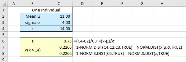 Excel worksheet showing formulas.