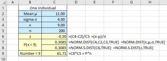 Excel worksheet showing formulas.