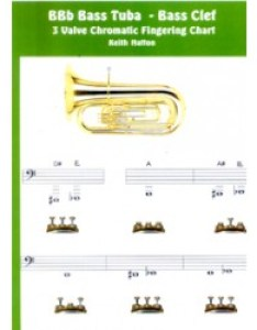 Tuba fingering charts also rh drdowningmusic