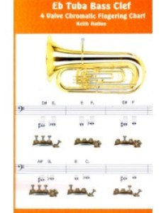 Eb tuba valve bass clef fingering chart also charts rh drdowningmusic