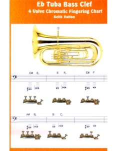 New tuba eb eflat bass clef fingering chart also rh drdowningmusic