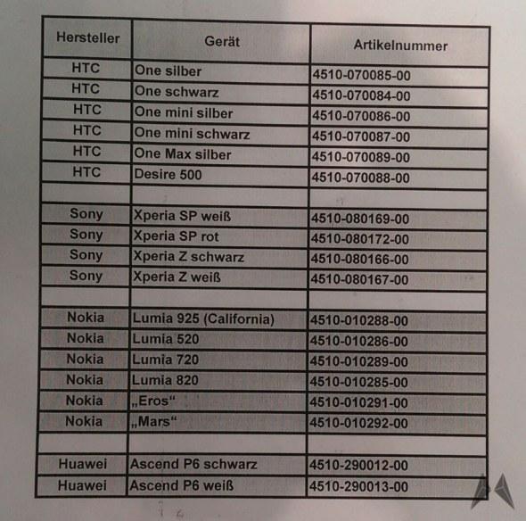 O2 List