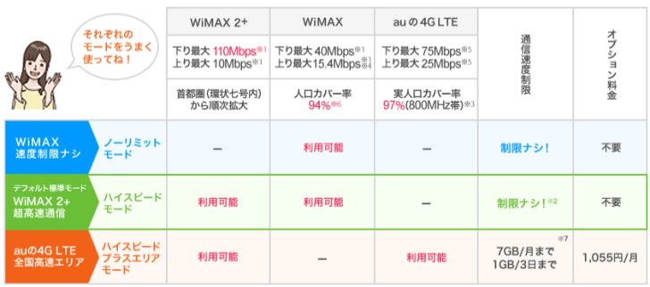 wimax2_2