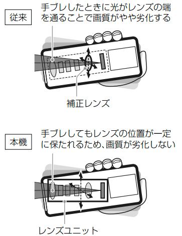 www.sony.jp_ServiceArea_impdf_pdf_44528970M-JP.pdf