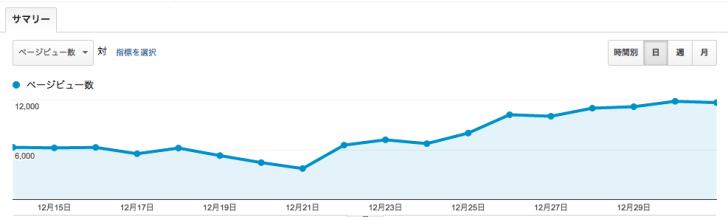 ユーザー_サマリー_-_Google_Analytics-2
