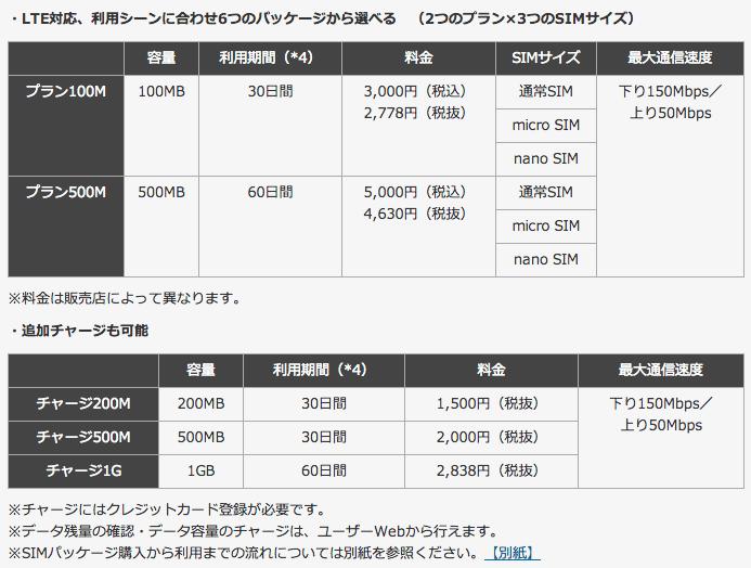 プレスリリース___So-net_会社情報