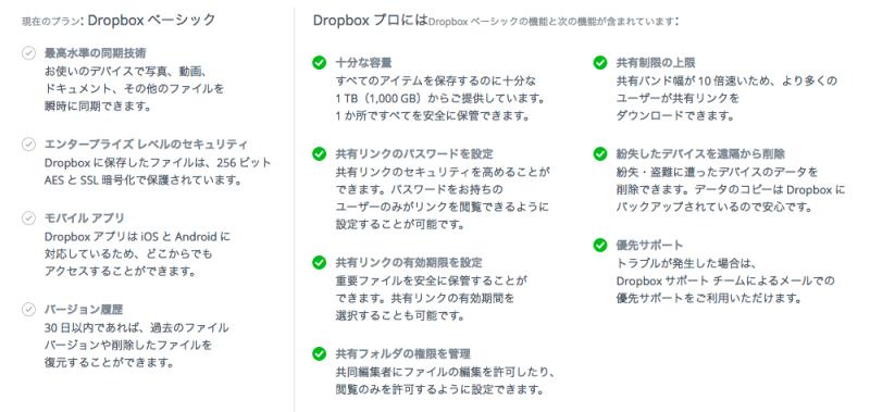 Dropbox_プロにアップグレード_-_Dropbox