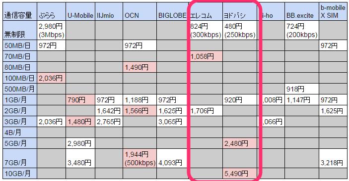 mvno 2