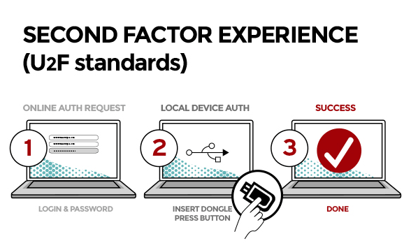 Specifications_Overview___FIDO_Alliance