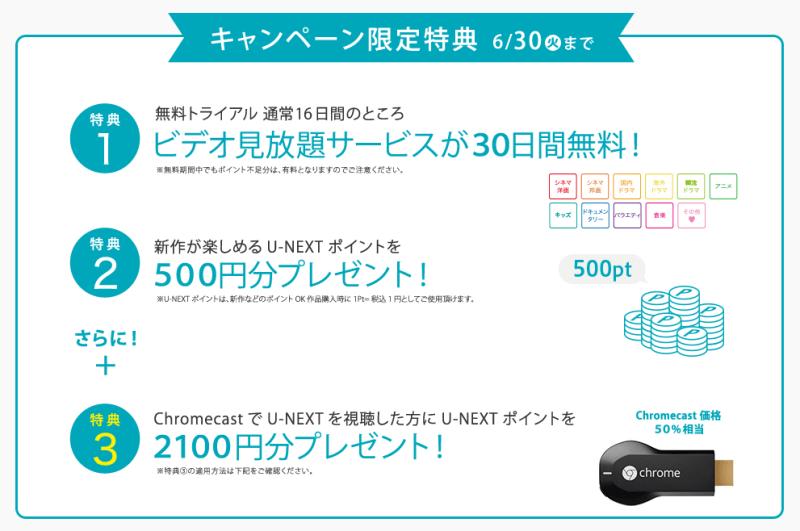 U-NEXT___Chromecast×U-NEXTキャンペーン実施中!