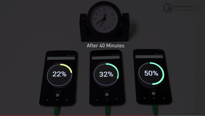 Qualcomm_Quick_Charge_2_0_vs__Conventional_Chargers_-_YouTube