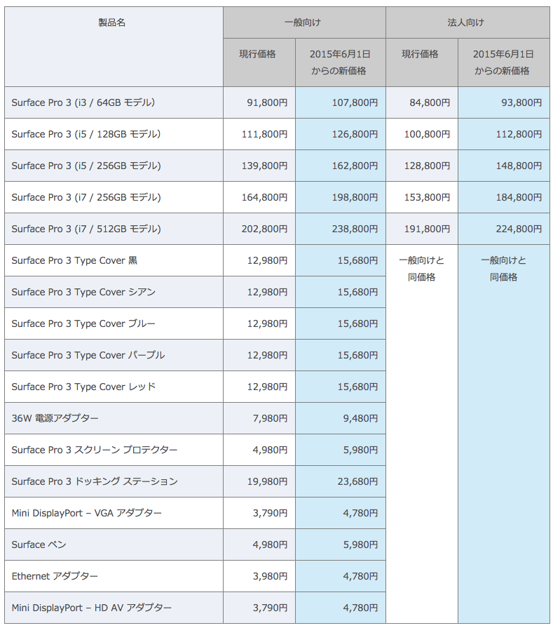 Surface_Pro_3_およびアクセサリの価格改定___News_Center_Japan