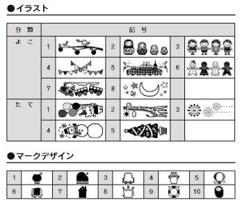 SR45のイラスト機能。マークデザインには1文字を組み合わせてオリジナルマークも作れる。