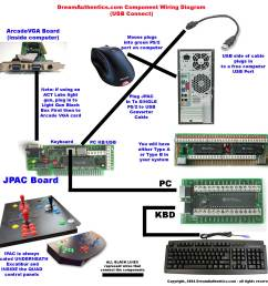 click here for detailed usb system wiring diagram  [ 1584 x 1584 Pixel ]