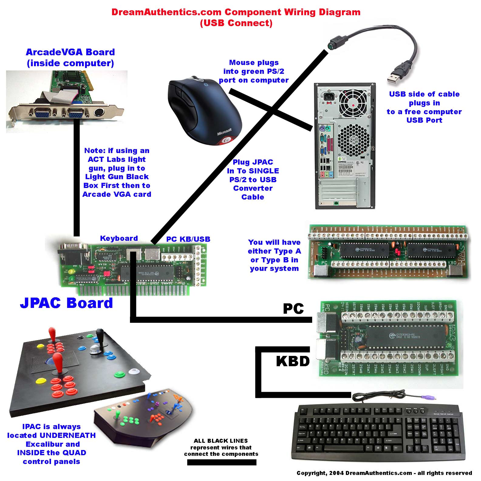 hight resolution of click here for detailed usb system wiring diagram