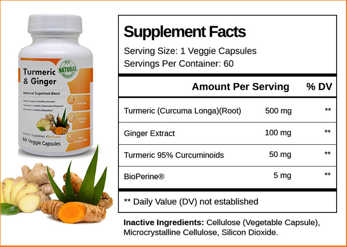 Turmeric and ginger supplement facts