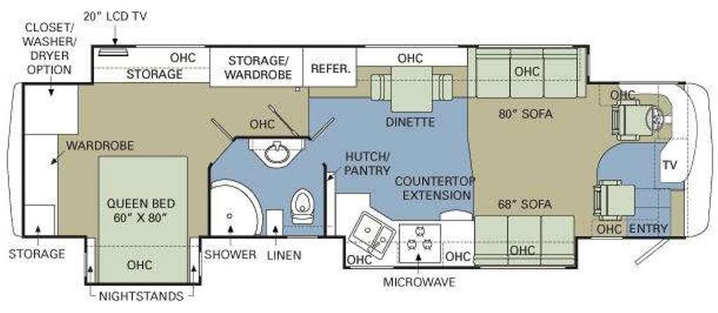 holiday rambler wiring diagrams