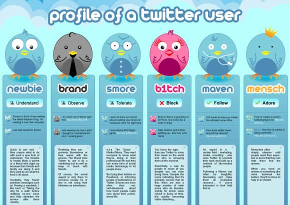 02-twitter-users