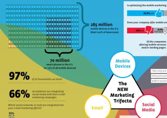 09-the-new-marketing-trifecta