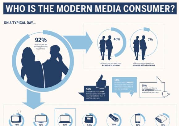 11-who-is-the-modern-media-consumer