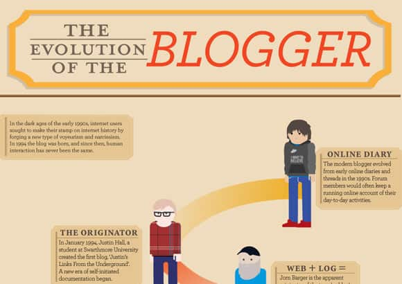 15-the-evolution-of-the-blogger