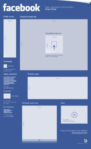 facebook cheat sheet sizes and dimensions 1to1 300x488 Facebook Cheat Sheet: Sizes and Dimensions