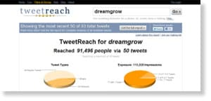 tweetreach 48 Free Social Media Monitoring Tools