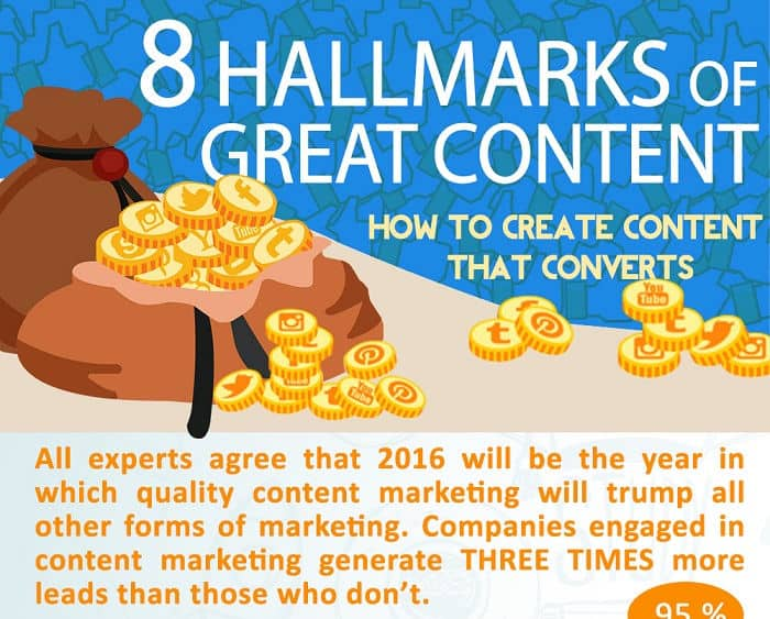 great content infographics