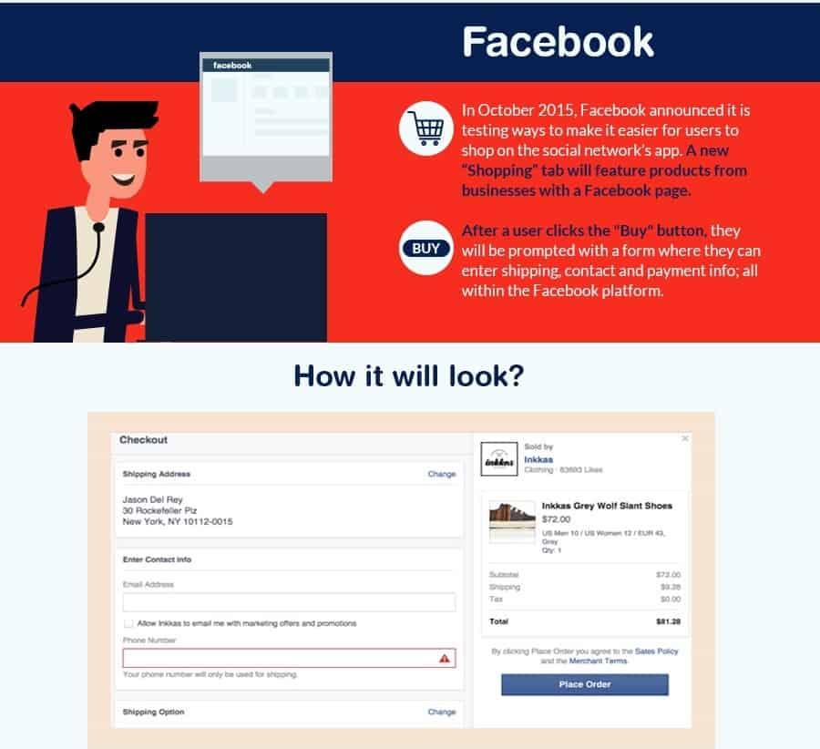Social Media in Online Retail facebook