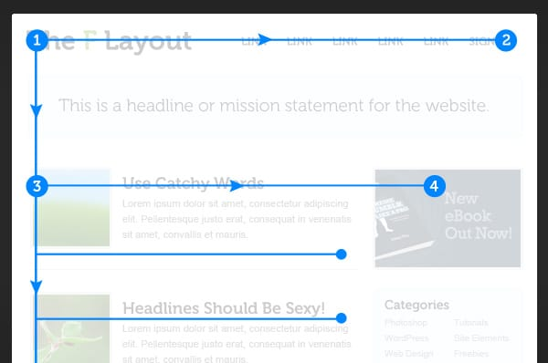 f-layout-design