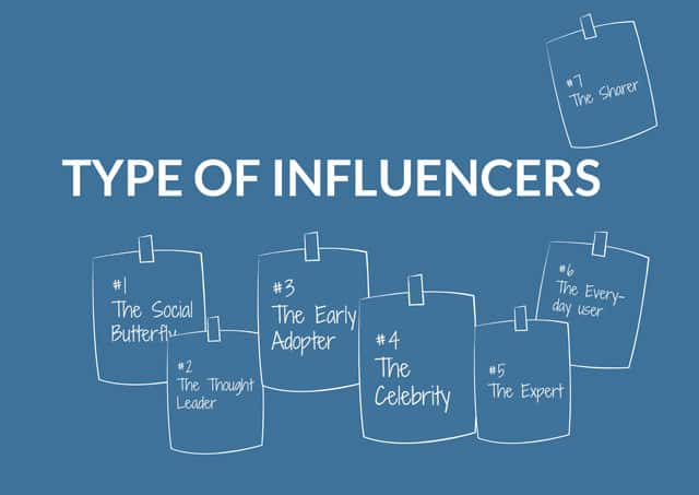 influencers-types-social-media-growth-tactics