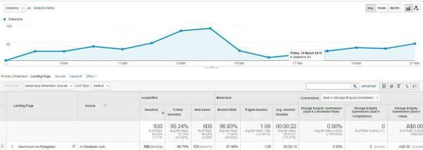 blue-hq-statistics