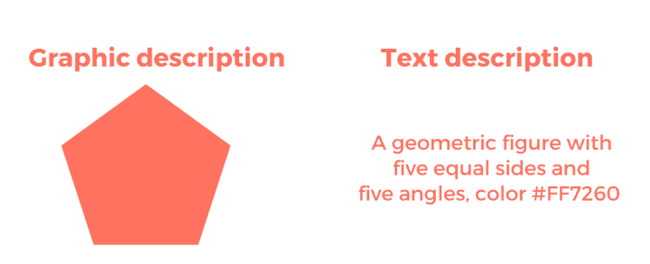 graphic-vs-text