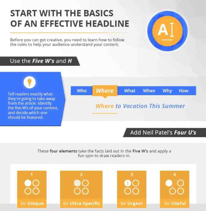 start-with-the-basics-infographic