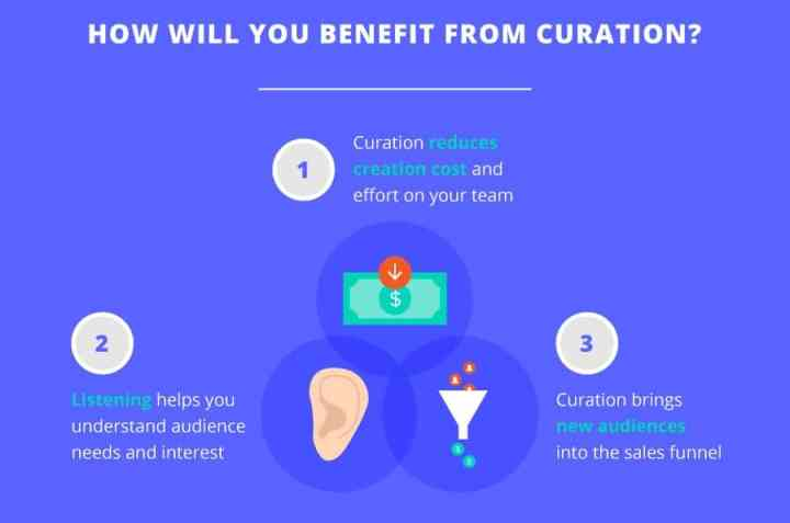content curation infographic benefits