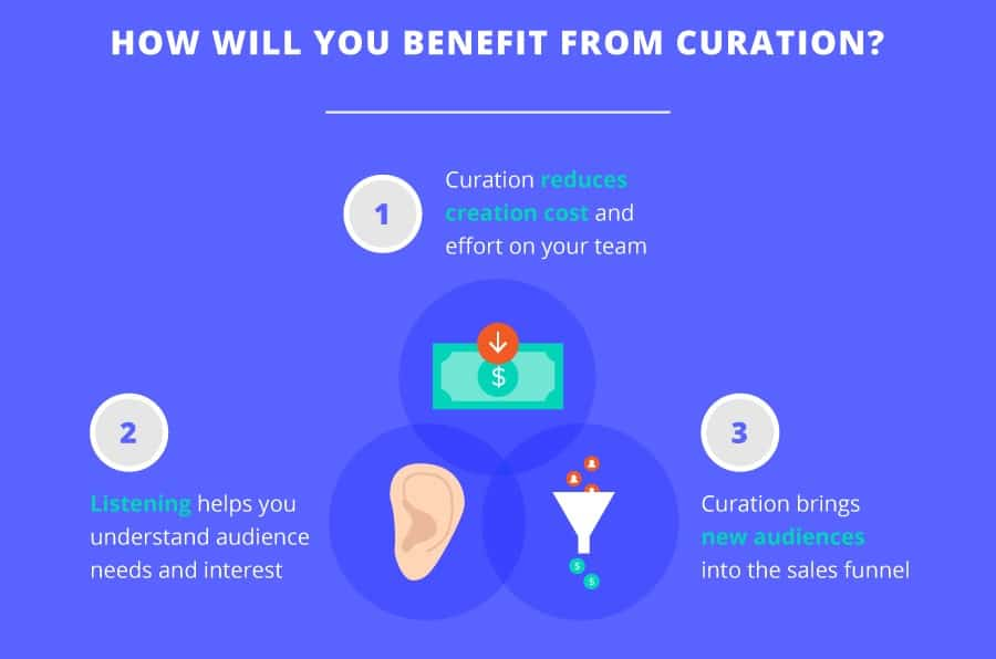 content-curation-infographic-benefits