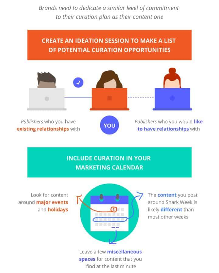 content-curation infographic curate effectively