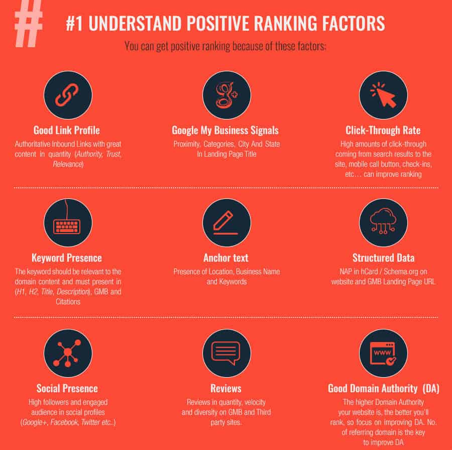 positive local ranking factors
