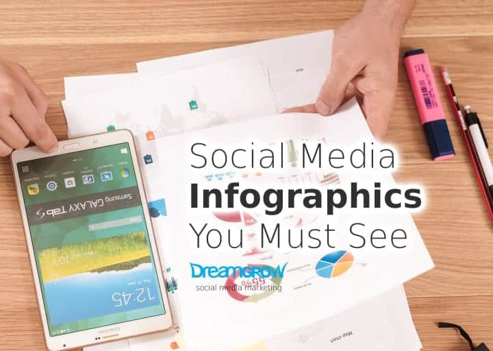 social media infographics content marketing