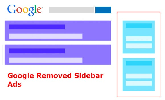 Google Removed Sidebar Ads