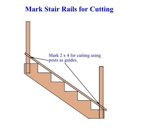 Diy Deck Stairs Step By Step Directions For Deck Stairs Handrails | Installing Deck Stair Railing | Outdoor Stair | Baluster | Railing Ideas | Stair Treads | Stair Stringers