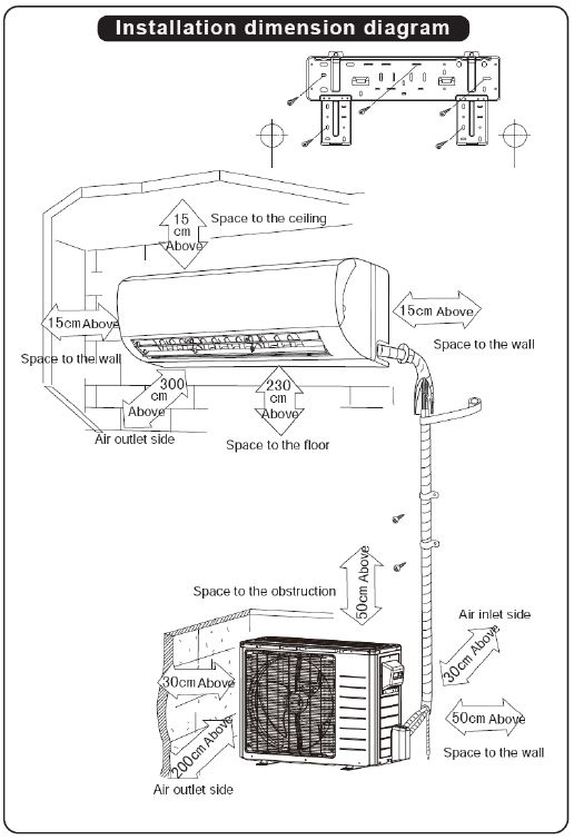 What is the Best Way to Position AC to Cool a Warm House?